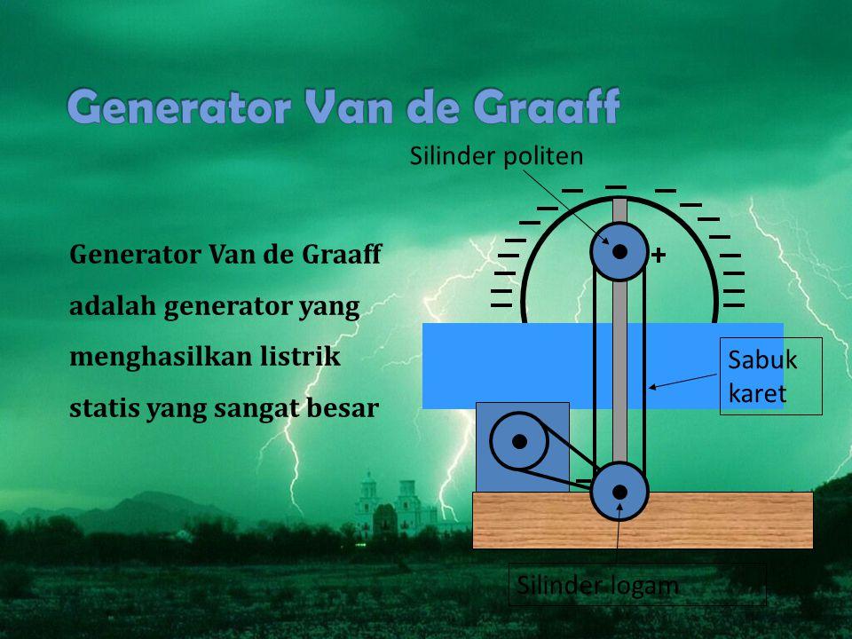 Generator Van de Graaff adalah generator yang menghasilkan listrik statis yang sangat besar Silinder logam Silinder politen Sabuk karet