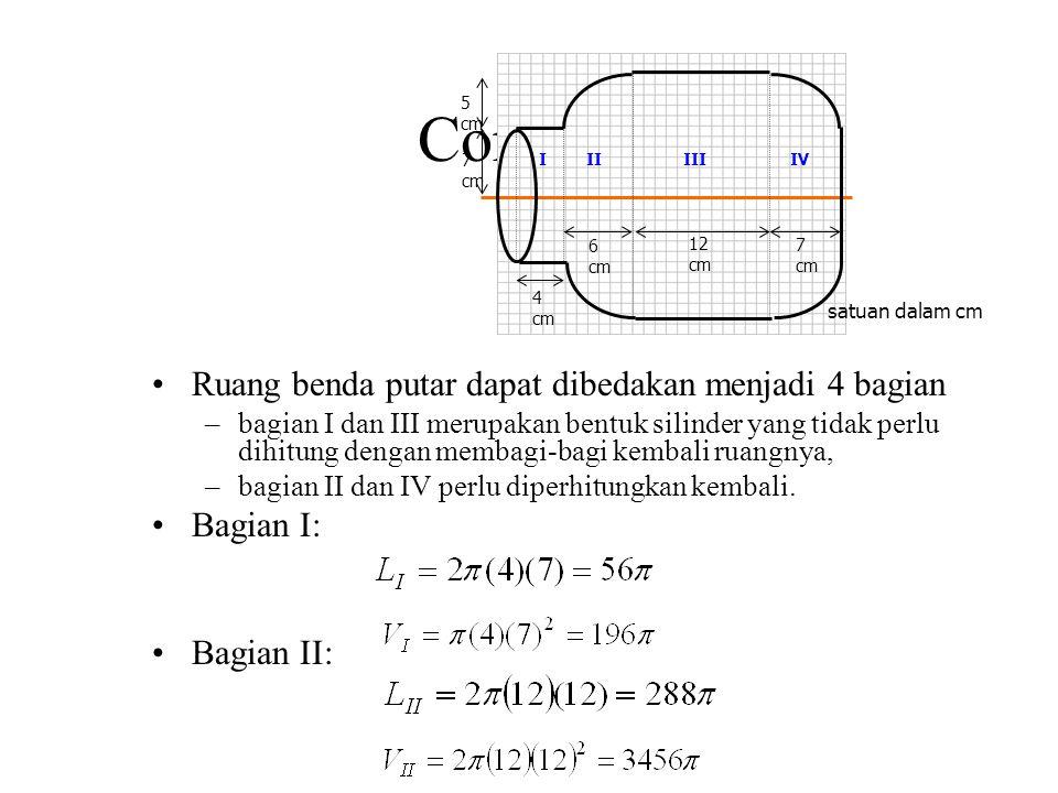 Contoh : Ruang benda putar dapat dibedakan menjadi 4 bagian –bagian I dan III merupakan bentuk silinder yang tidak perlu dihitung dengan membagi-bagi kembali ruangnya, –bagian II dan IV perlu diperhitungkan kembali.