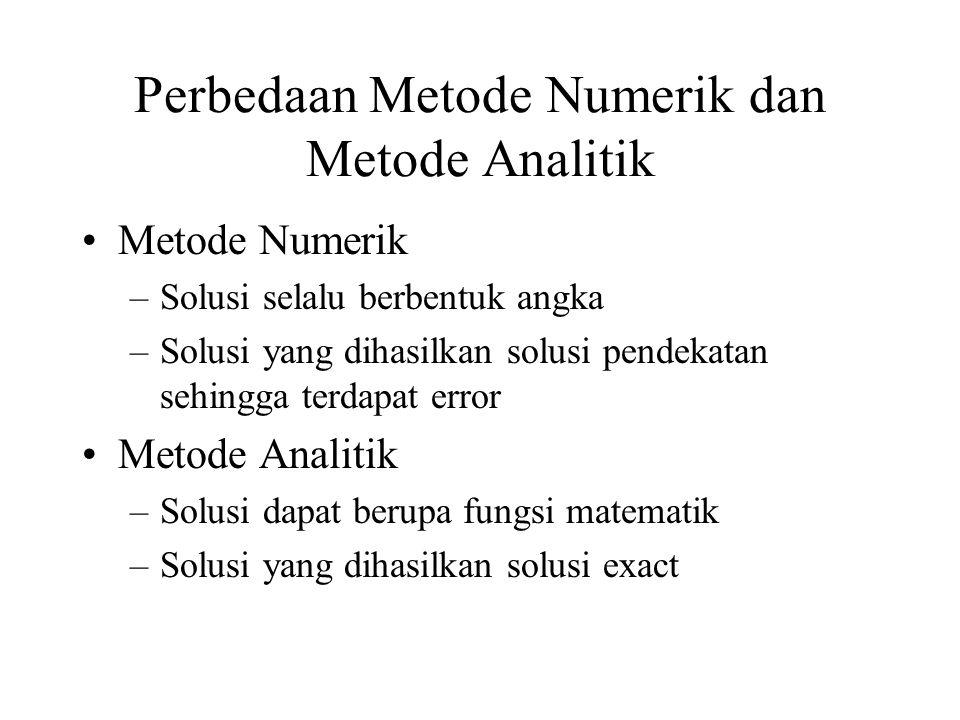 Perbedaan Metode Numerik dan Metode Analitik Metode Numerik –Solusi selalu berbentuk angka –Solusi yang dihasilkan solusi pendekatan sehingga terdapat error Metode Analitik –Solusi dapat berupa fungsi matematik –Solusi yang dihasilkan solusi exact