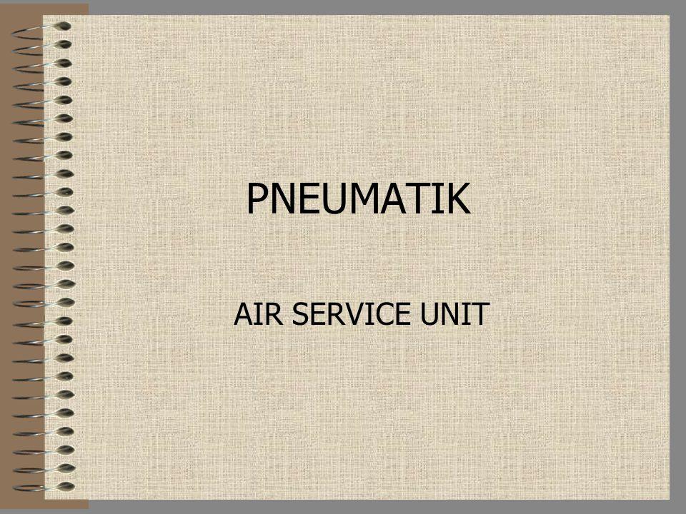 COMPONENTS : AIR FILTER PRESSURE REGULATOR PRESSURE GAGE LUBRICATOR