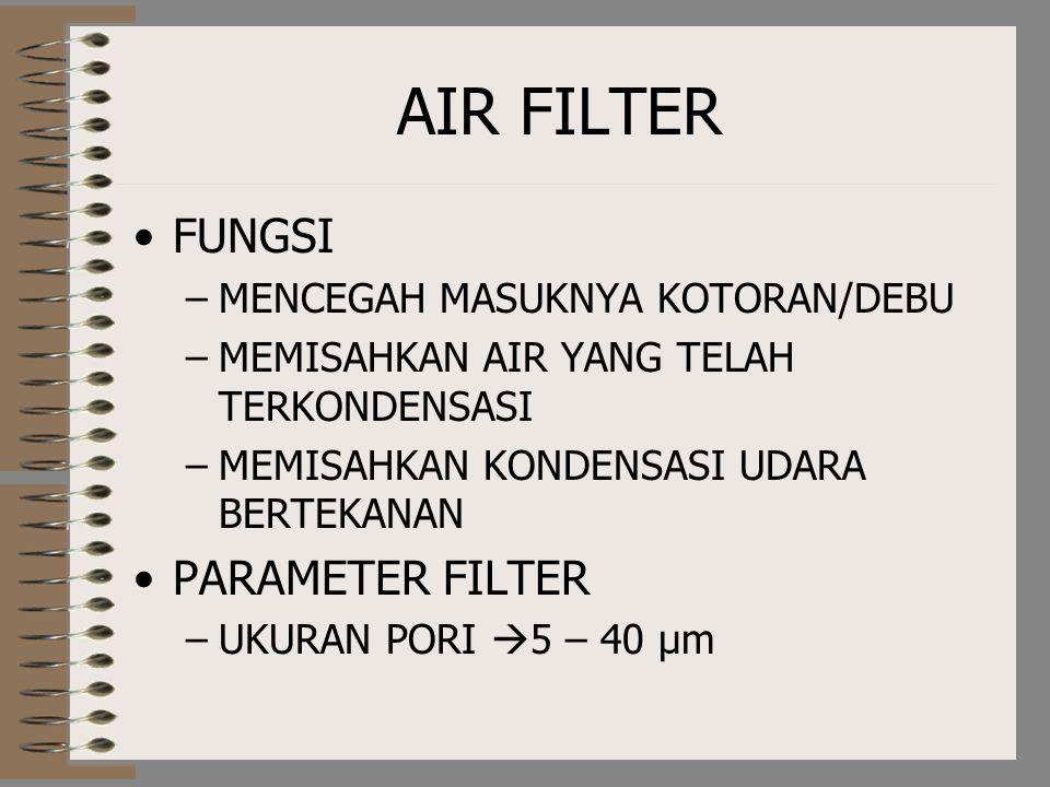 AIR FILTER FUNGSI –MENCEGAH MASUKNYA KOTORAN/DEBU –MEMISAHKAN AIR YANG TELAH TERKONDENSASI –MEMISAHKAN KONDENSASI UDARA BERTEKANAN PARAMETER FILTER –UKURAN PORI  5 – 40 µm
