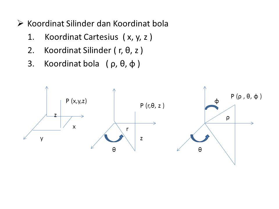  Koordinat Silinder Hubungan koordinat silinder dan cartesius - Silinder ke cartesius - Cartesius ke silinder Contoh: 1.Tentukan koordinat cartesius dan koordinat silinder dari titik berikut: dan Peny: