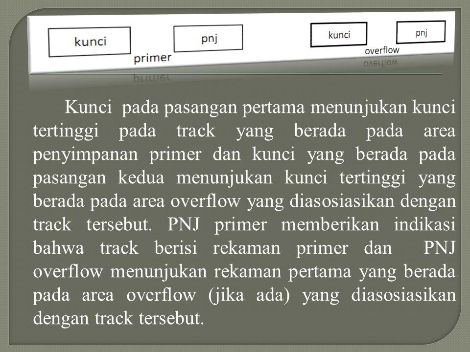 Dengan kunci merupakan kunci rekaman tertinggi dari rekaman-rekaman yang berada pada silinder tersebut, dan PNJ yang menunjuk ke arah indeks track unt