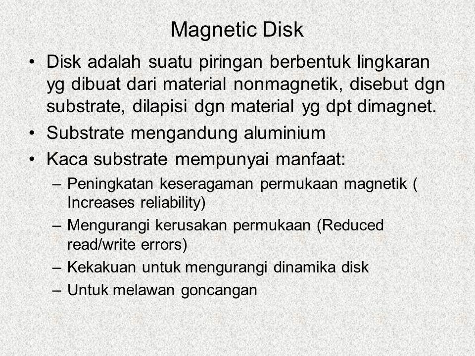 Magnetic Disk Disk adalah suatu piringan berbentuk lingkaran yg dibuat dari material nonmagnetik, disebut dgn substrate, dilapisi dgn material yg dpt
