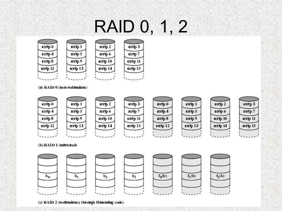 RAID 0, 1, 2