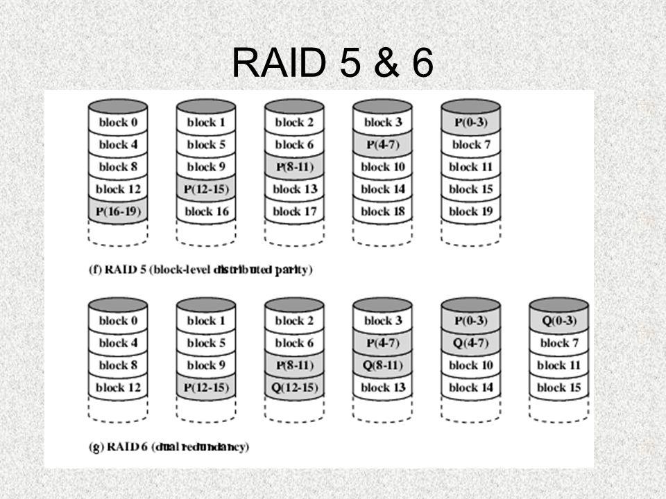 RAID 5 & 6