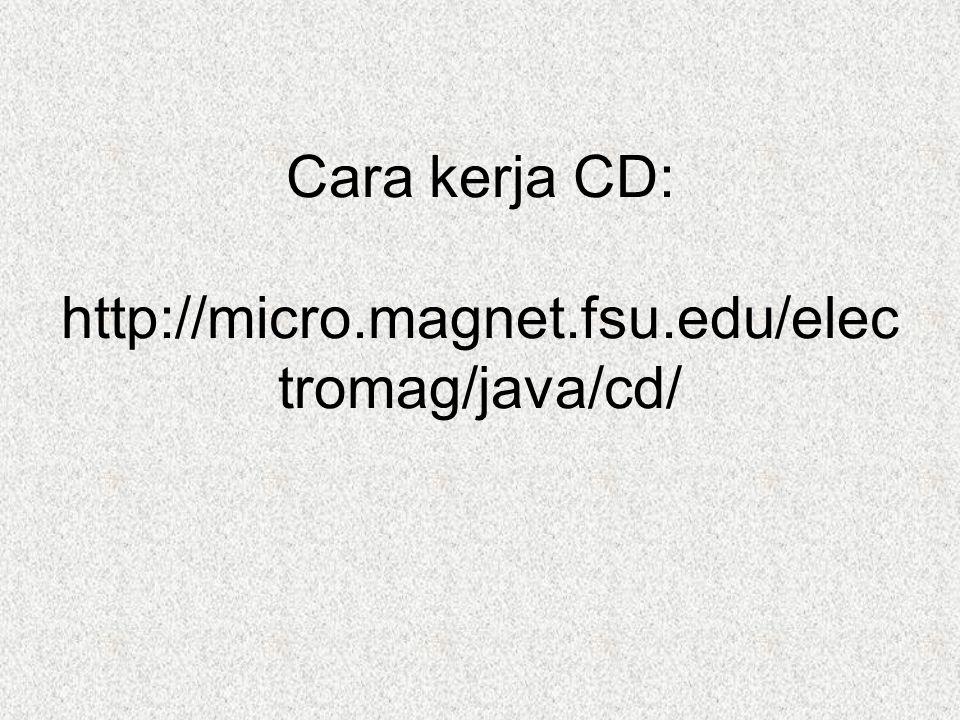 Cara kerja CD: http://micro.magnet.fsu.edu/elec tromag/java/cd/
