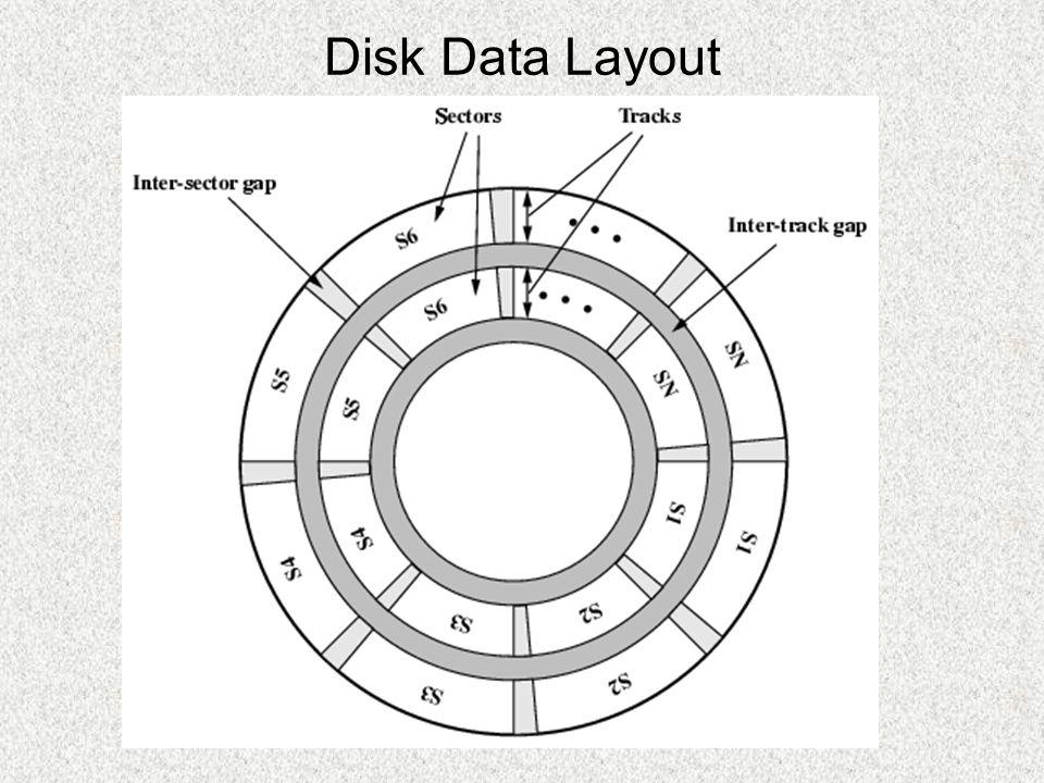 Disk Velocity Kecepatan dekat pusat perputaran disk lebih lambat dibandingkan diluar disk Untuk mengatasi bisa dilakukan dengan menambah spasi diantara tracks Rotate disk at constant angular velocity (CAV) => kecepatan sudut tetap, memberikan keuntungan : –Setiap blok data dapat secara langsung dialamati oleh track dan sektor.