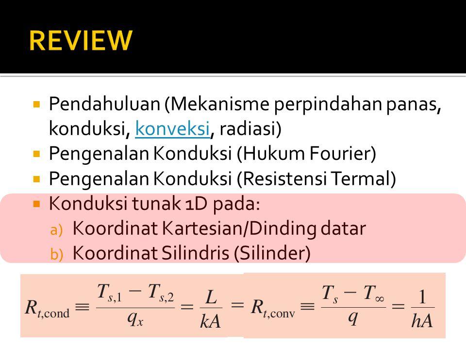  Pendahuluan (Mekanisme perpindahan panas, konduksi, konveksi, radiasi)konveksi  Pengenalan Konduksi (Hukum Fourier)  Pengenalan Konduksi (Resisten