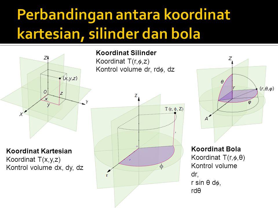 Koordinat Silinder Koordinat T(r, ,z) Kontrol volume dr, rd , dz Koordinat Kartesian Koordinat T(x,y,z) Kontrol volume dx, dy, dz Koordinat Bola Koo