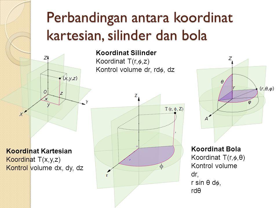 Perbandingan antara koordinat kartesian, silinder dan bola Koordinat Silinder Koordinat T(r, ,z) Kontrol volume dr, rd , dz Koordinat Kartesian Koor