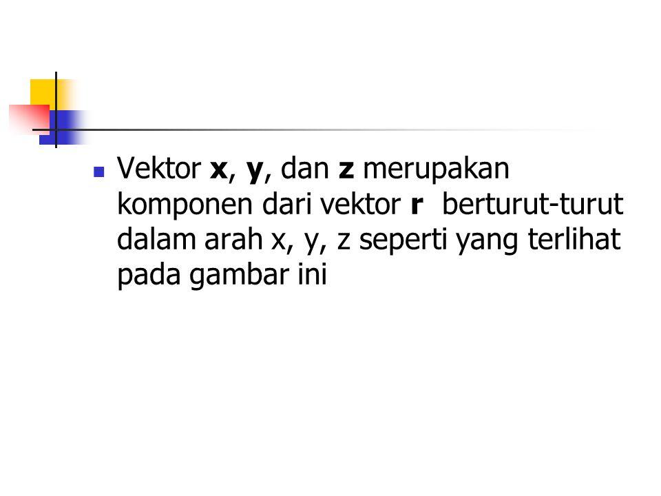 Vektor x, y, dan z merupakan komponen dari vektor r berturut-turut dalam arah x, y, z seperti yang terlihat pada gambar ini