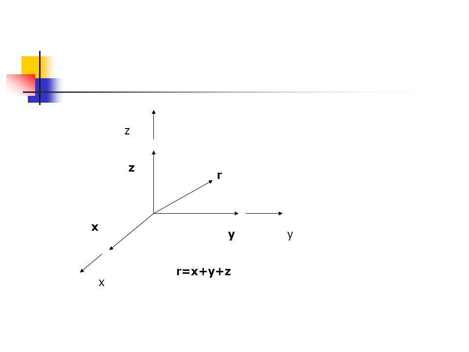 z r yy z x x r=x+y+z