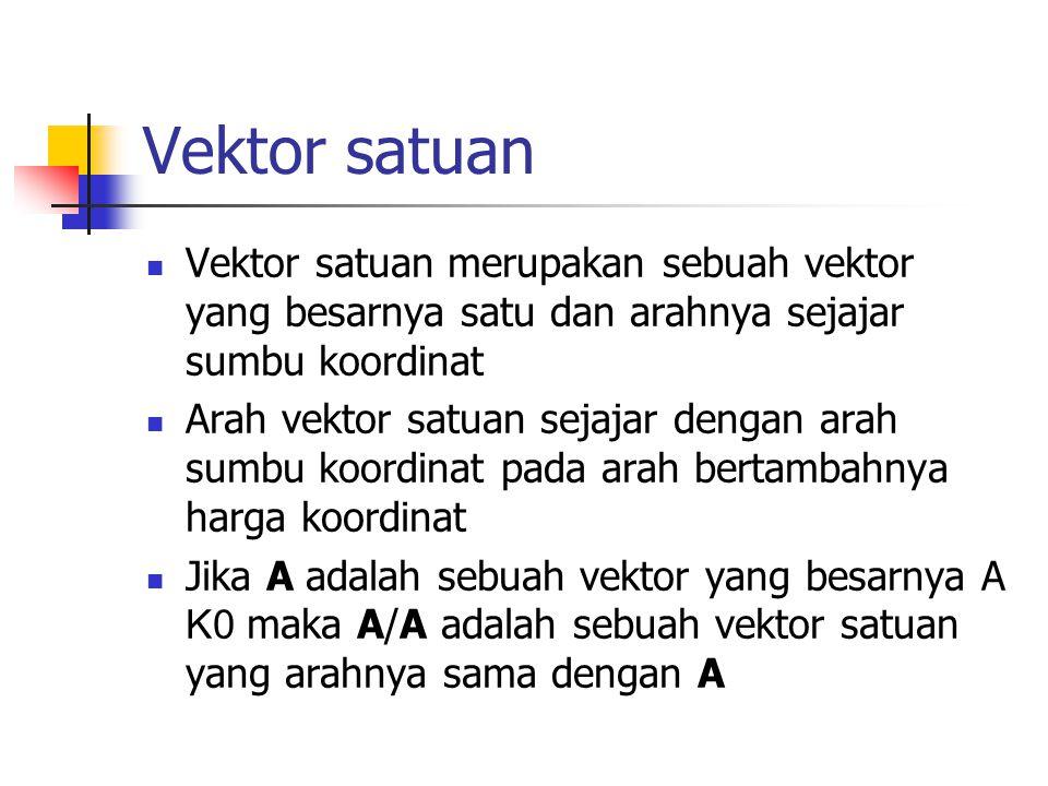 Vektor satuan Vektor satuan merupakan sebuah vektor yang besarnya satu dan arahnya sejajar sumbu koordinat Arah vektor satuan sejajar dengan arah sumb