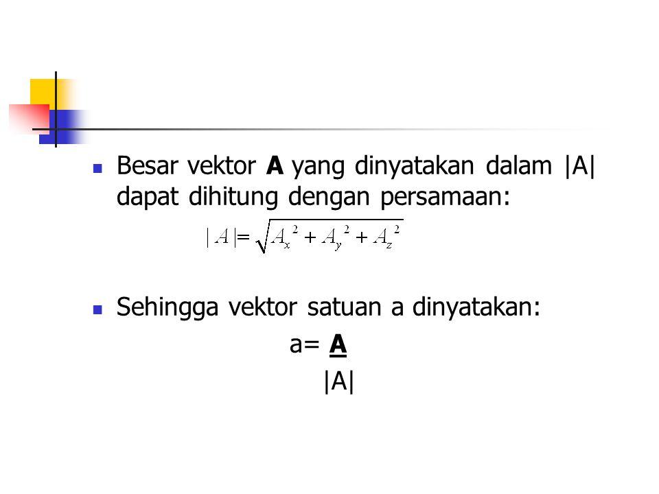 Besar vektor A yang dinyatakan dalam |A| dapat dihitung dengan persamaan: Sehingga vektor satuan a dinyatakan: a= A |A|