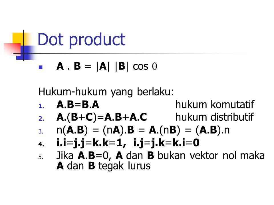 Dot product A. B = |A| |B| cos  Hukum-hukum yang berlaku: 1. A.B=B.Ahukum komutatif 2. A.(B+C)=A.B+A.Chukum distributif 3. n(A.B) = (nA).B = A.(nB) =