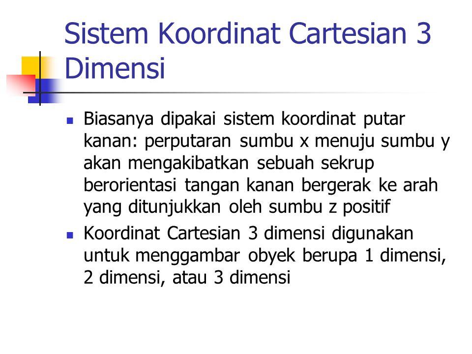 Sistem Koordinat Cartesian 3 Dimensi Biasanya dipakai sistem koordinat putar kanan: perputaran sumbu x menuju sumbu y akan mengakibatkan sebuah sekrup