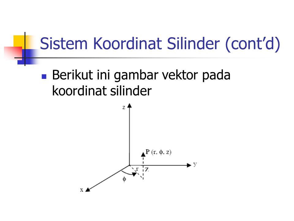 Sistem Koordinat Silinder (cont'd) Berikut ini gambar vektor pada koordinat silinder