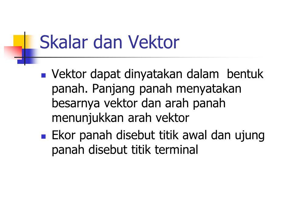 Skalar dan Vektor Vektor dapat dinyatakan dalam bentuk panah. Panjang panah menyatakan besarnya vektor dan arah panah menunjukkan arah vektor Ekor pan
