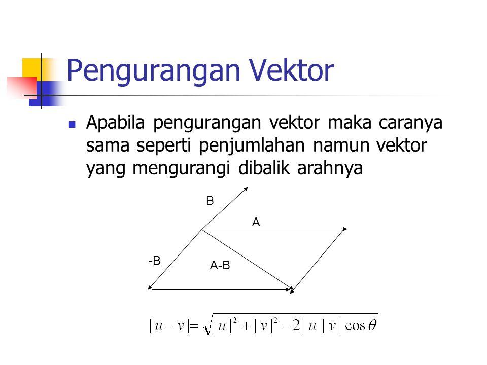 Pengurangan Vektor Apabila pengurangan vektor maka caranya sama seperti penjumlahan namun vektor yang mengurangi dibalik arahnya B -B A A-B