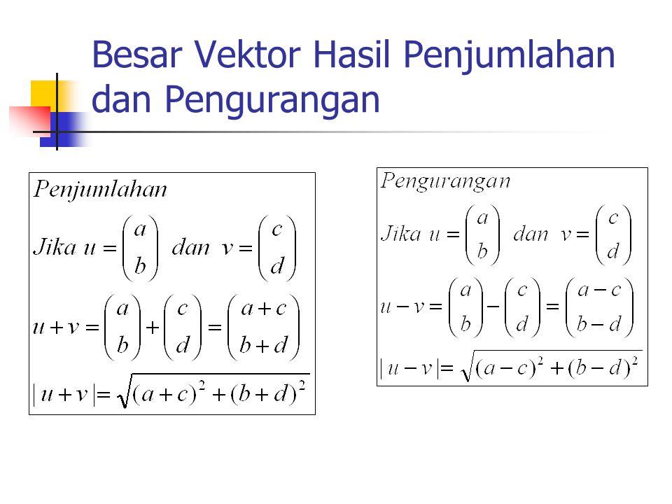 Komponen-komponen Vektor dan Vektor Satuan Vektor komponen adalah vektor yang memiliki arah yang sama dengan salah satu sumbu koordinat Magnitudo/ besar vektor komponen ditentukan oleh vektor yang bersangkutan namun arahnya selalu diketahui dan bersifat konstan