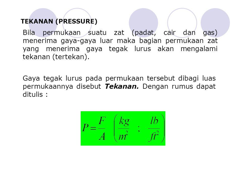 TEKANAN (PRESSURE) Bila permukaan suatu zat (padat, cair dan gas) menerima gaya-gaya luar maka bagian permukaan zat yang menerima gaya tegak lurus akan mengalami tekanan (tertekan).