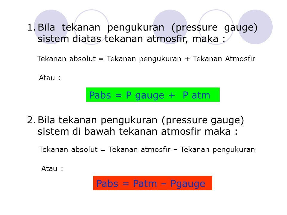 1.Bila tekanan pengukuran (pressure gauge) sistem diatas tekanan atmosfir, maka : Tekanan absolut = Tekanan pengukuran + Tekanan Atmosfir Atau : Pabs = P gauge + P atm 2.Bila tekanan pengukuran (pressure gauge) sistem di bawah tekanan atmosfir maka : Tekanan absolut = Tekanan atmosfir – Tekanan pengukuran Atau : Pabs = Patm – Pgauge