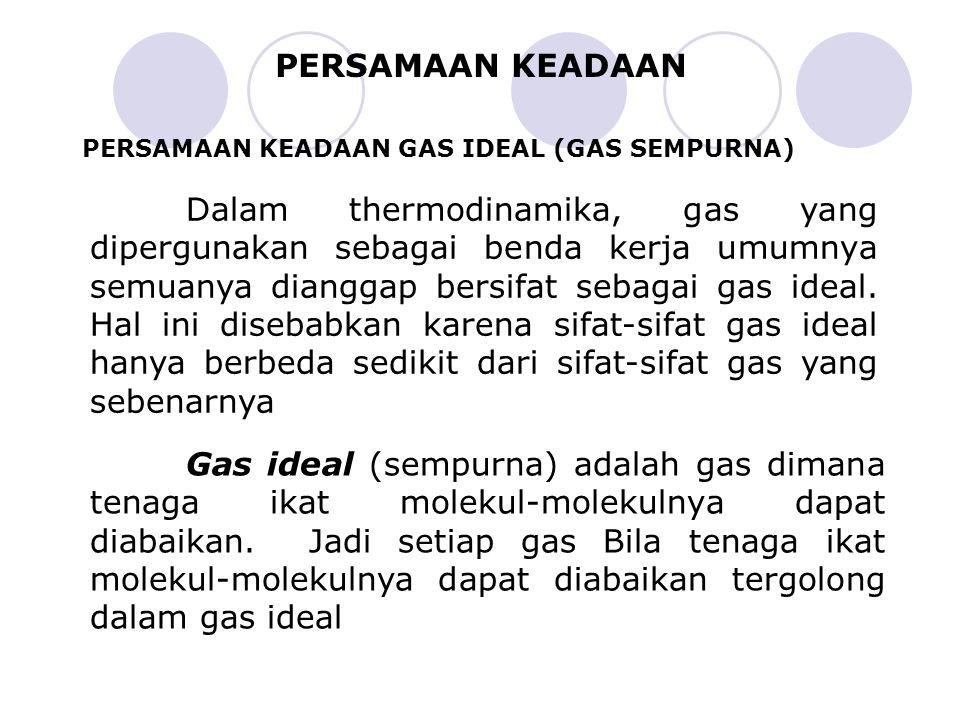 PERSAMAAN KEADAAN PERSAMAAN KEADAAN GAS IDEAL (GAS SEMPURNA) Dalam thermodinamika, gas yang dipergunakan sebagai benda kerja umumnya semuanya dianggap bersifat sebagai gas ideal.