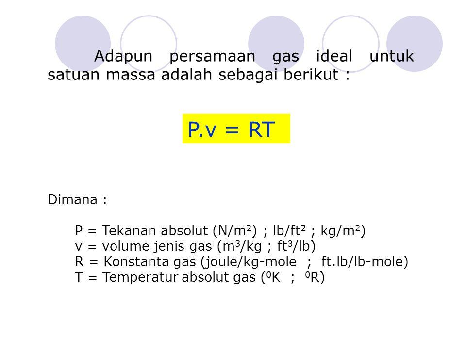 Adapun persamaan gas ideal untuk satuan massa adalah sebagai berikut : P.v = RT Dimana : P = Tekanan absolut (N/m 2 ) ; lb/ft 2 ; kg/m 2 ) v = volume jenis gas (m 3 /kg ; ft 3 /lb) R = Konstanta gas (joule/kg-mole ; ft.lb/lb-mole) T = Temperatur absolut gas ( 0 K ; 0 R)