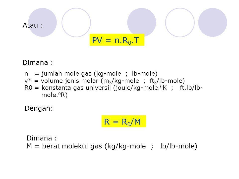 Atau : PV = n.R 0.T Dimana : Dengan: R = R 0 /M Dimana : M = berat molekul gas (kg/kg-mole ; lb/lb-mole) n = jumlah mole gas (kg-mole ; lb-mole) v* = volume jenis molar (m 3 /kg-mole ; ft 3 /lb-mole) R0 = konstanta gas universil (joule/kg-mole.