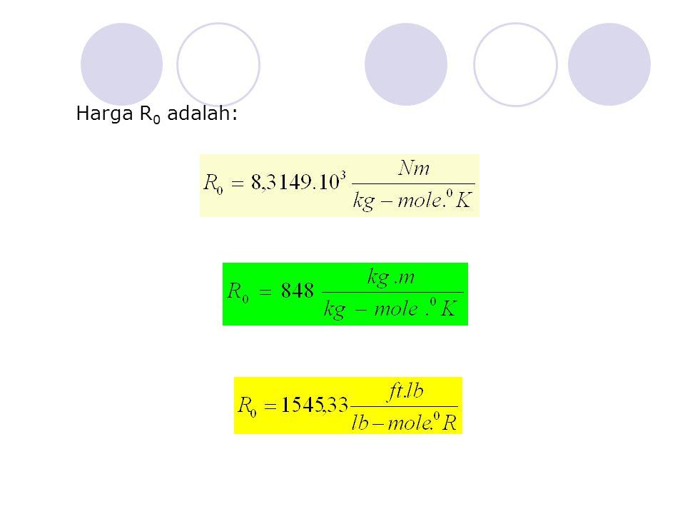 Harga R 0 adalah: