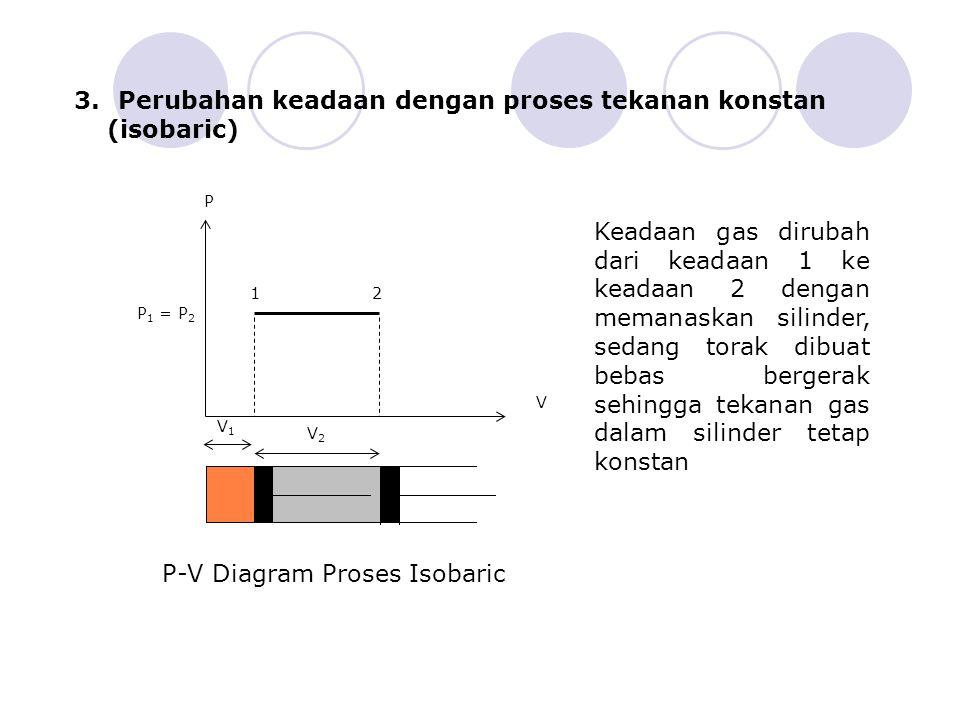 3. Perubahan keadaan dengan proses tekanan konstan (isobaric) 12 P 1 = P 2 V1V1 V P V2V2 Keadaan gas dirubah dari keadaan 1 ke keadaan 2 dengan memana
