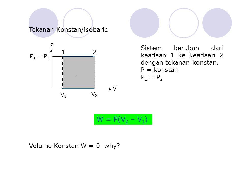 W = P(V 2 – V 1 ) Tekanan Konstan/isobaric P V P 1 = P 2 V2V2 V1V1 12 Sistem berubah dari keadaan 1 ke keadaan 2 dengan tekanan konstan.