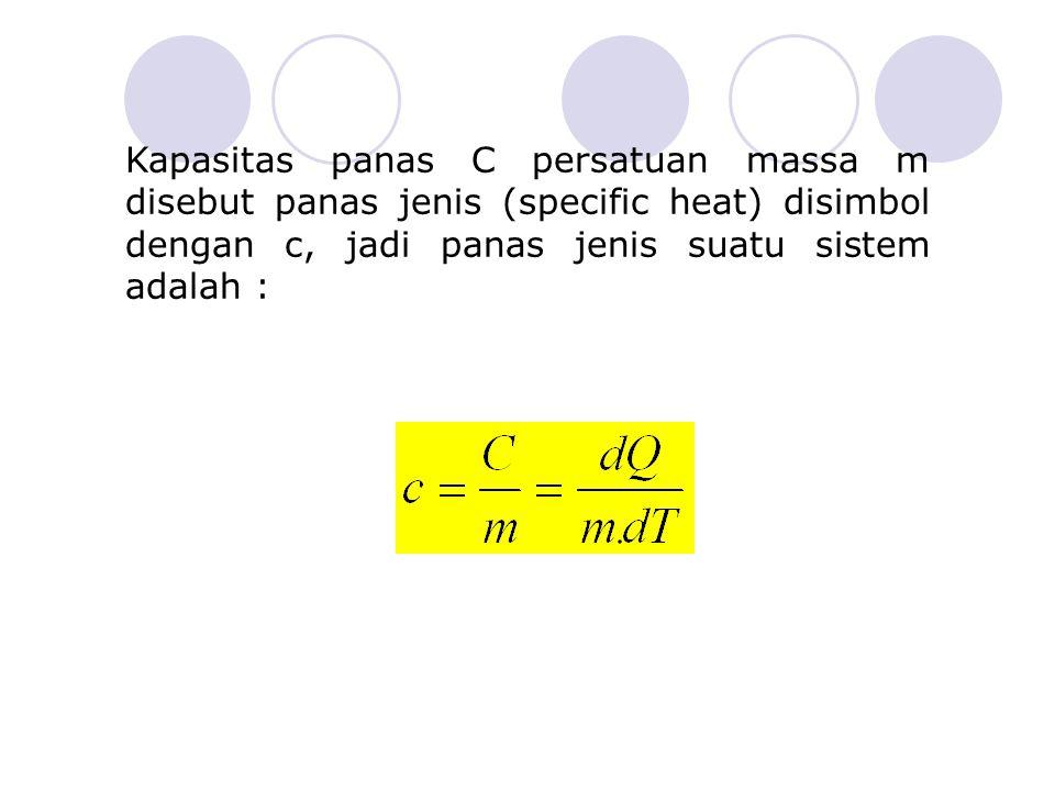 Kapasitas panas C persatuan massa m disebut panas jenis (specific heat) disimbol dengan c, jadi panas jenis suatu sistem adalah :