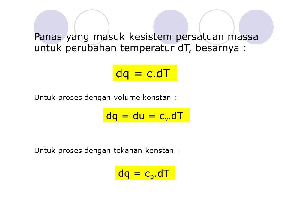 Panas yang masuk kesistem persatuan massa untuk perubahan temperatur dT, besarnya : dq = c.dT Untuk proses dengan volume konstan : dq = du = c v.dT Untuk proses dengan tekanan konstan : dq = c p.dT