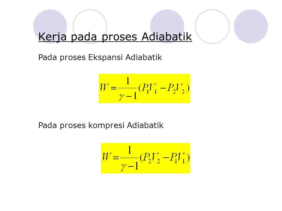 Kerja pada proses Adiabatik Pada proses Ekspansi Adiabatik Pada proses kompresi Adiabatik