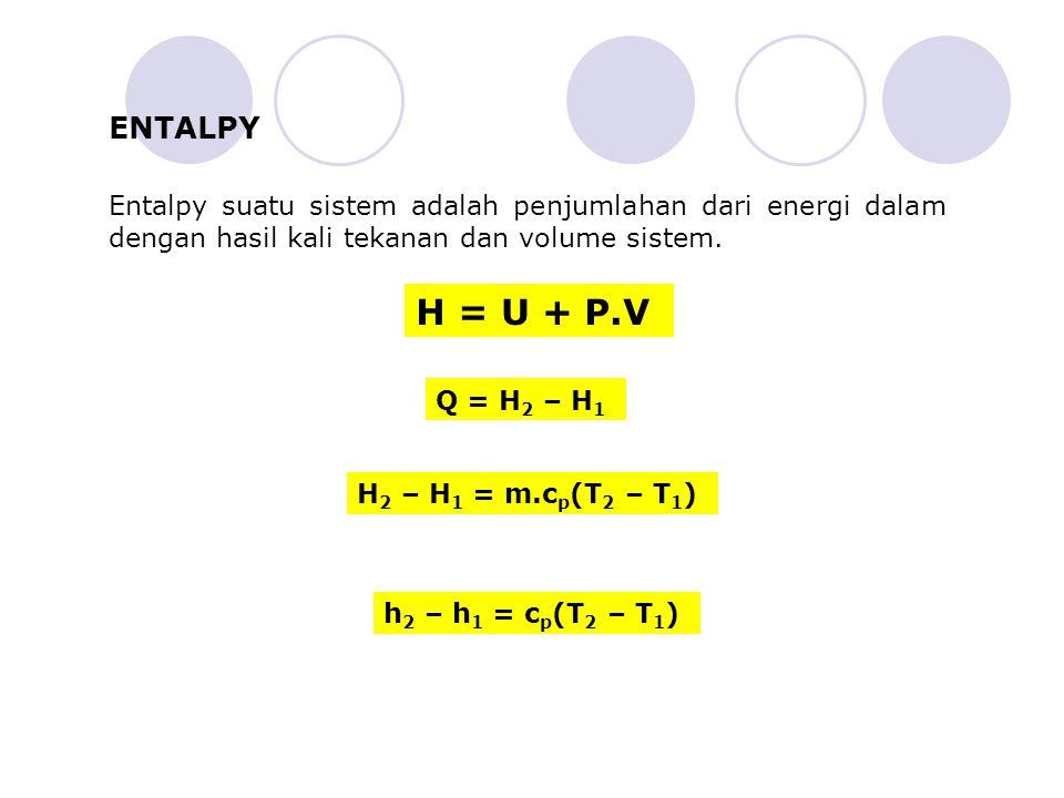 ENTALPY H = U + P.V Q = H 2 – H 1 H 2 – H 1 = m.c p (T 2 – T 1 ) h 2 – h 1 = c p (T 2 – T 1 ) Entalpy suatu sistem adalah penjumlahan dari energi dalam dengan hasil kali tekanan dan volume sistem.