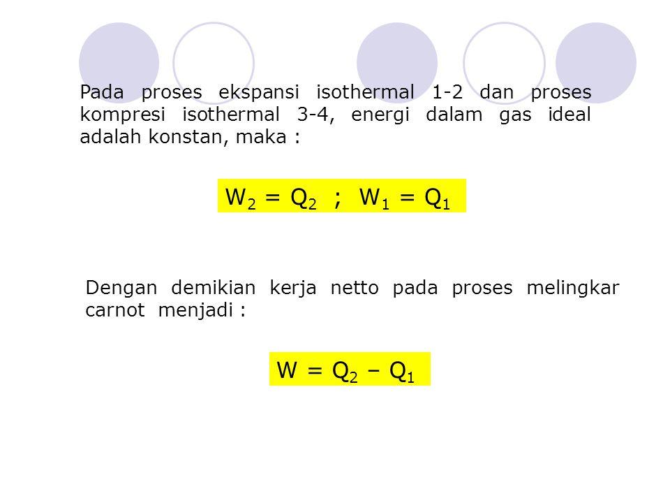 Pada proses ekspansi isothermal 1-2 dan proses kompresi isothermal 3-4, energi dalam gas ideal adalah konstan, maka : W 2 = Q 2 ; W 1 = Q 1 Dengan demikian kerja netto pada proses melingkar carnot menjadi : W = Q 2 – Q 1