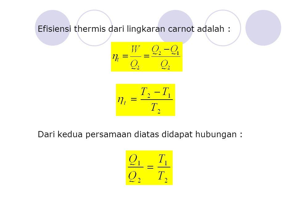 Efisiensi thermis dari lingkaran carnot adalah : Dari kedua persamaan diatas didapat hubungan :