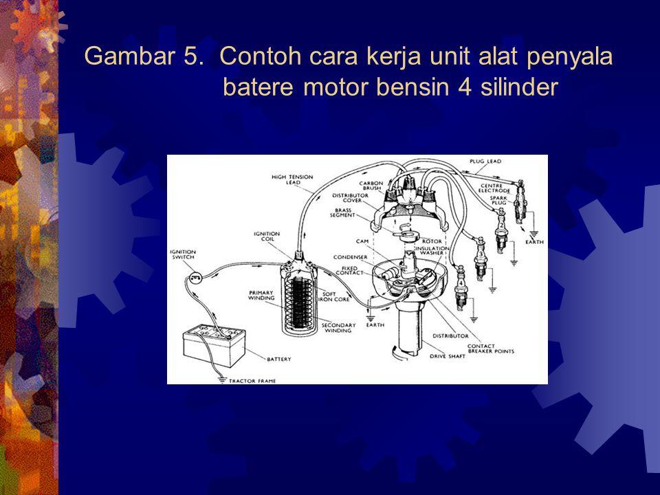 Gambar 5. Contoh cara kerja unit alat penyala batere motor bensin 4 silinder