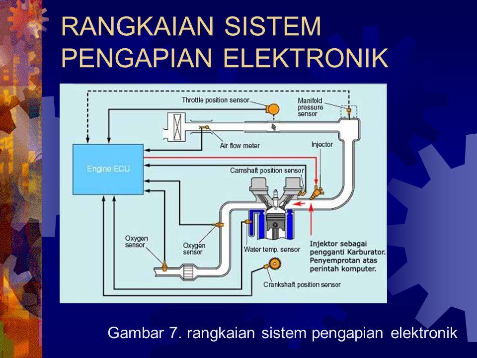 RANGKAIAN SISTEM PENGAPIAN ELEKTRONIK Gambar 7. rangkaian sistem pengapian elektronik