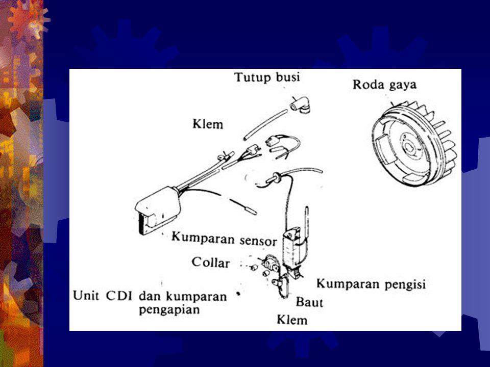  Cara kerja alat penyala magnet (CDI) motor bensin 1 silinder:  Ketika roda gaya magnet berputar maka arus diinduksikan dalam koil yang stasioner dan kemudian mengisi kapasitor.