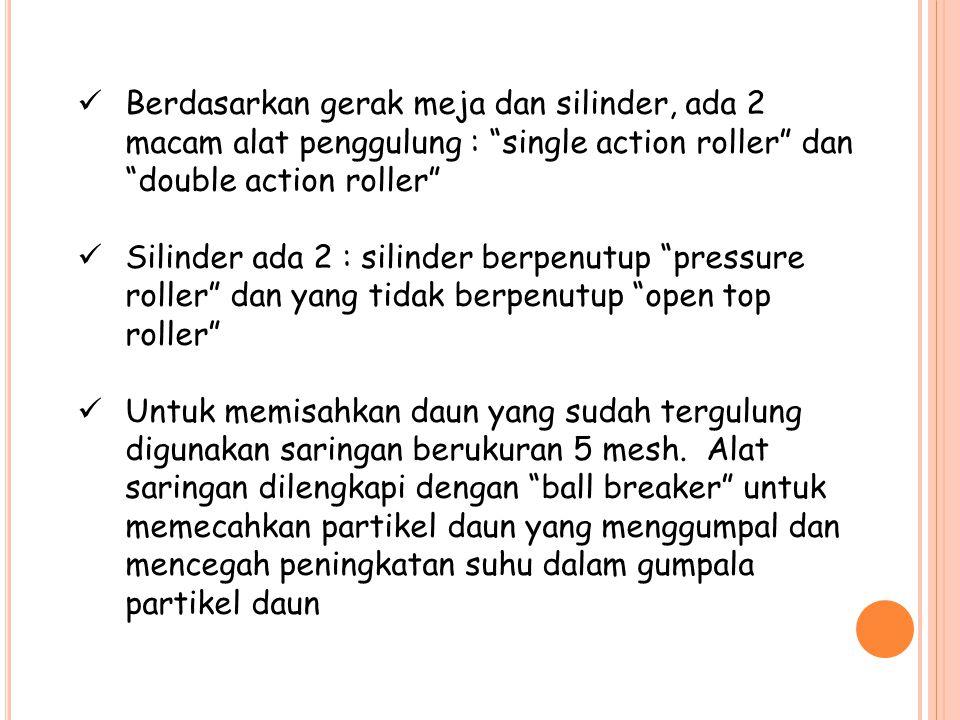 Berdasarkan gerak meja dan silinder, ada 2 macam alat penggulung : single action roller dan double action roller Silinder ada 2 : silinder berpenutup pressure roller dan yang tidak berpenutup open top roller Untuk memisahkan daun yang sudah tergulung digunakan saringan berukuran 5 mesh.