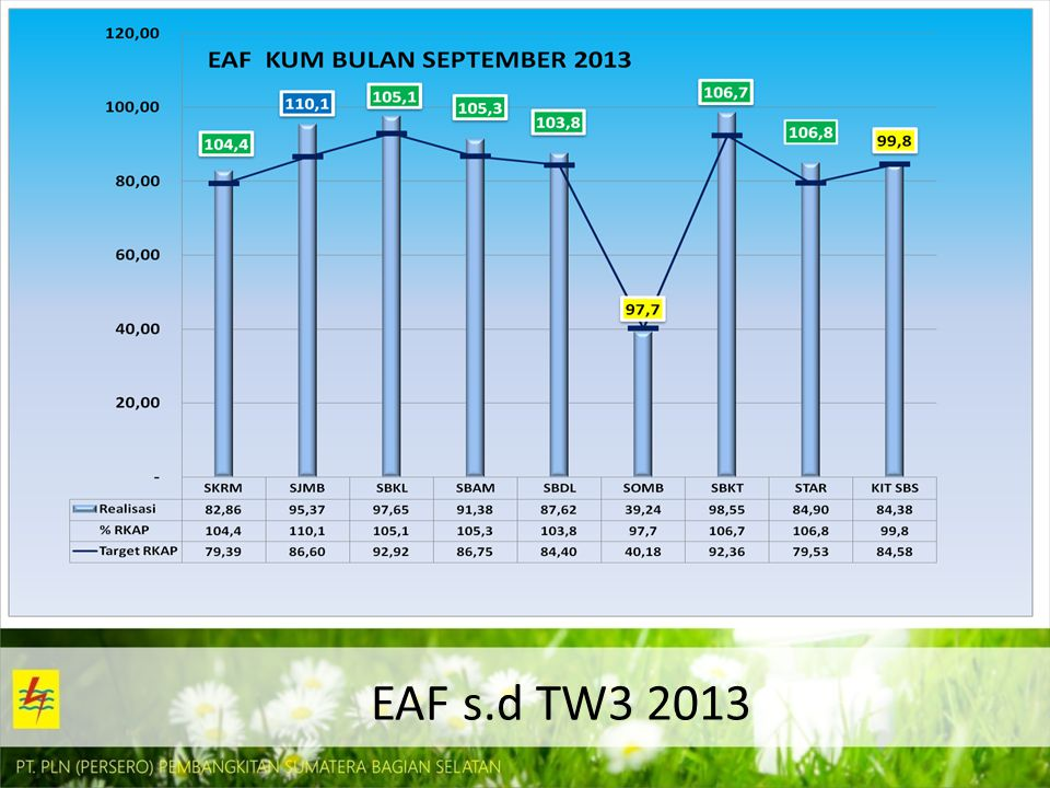 EFOR s.d TW3 2013