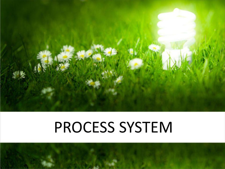 Implementasi Manajamen Asset Pembangkit (IMAP) Keterangan : CLOSE IN PROGRESS OPEN