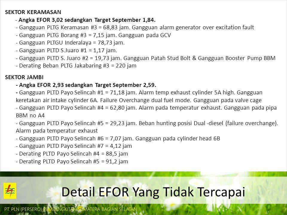 Detail EFOR Yang Tidak Tercapai SEKTOR BUKIT ASAM - Angka EFOR 6,52 sedangkan Target September 3,62.