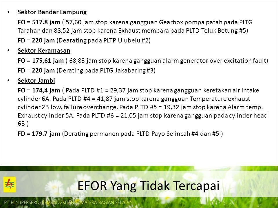 Sektor Bandar Lampung FO = 517.8 jam ( 57,60 jam stop karena gangguan Gearbox pompa patah pada PLTG Tarahan dan 88,52 jam stop karena Exhaust membara