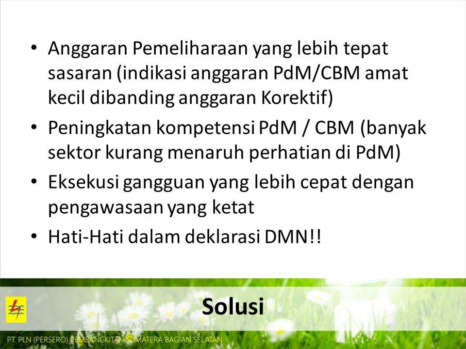 Maturity Level EAM s.d TW3 2013 NOITEMDES SKRM TW II SKRM TW III SJMB TW II SJMB TW III SBKL TW II SBKL TW III SBAM TW II SBAM TW III SBDL TW II SBDL TW III SOMB TW II SOMB TW III SBKT TW II SBKT TW III STAR TW II STAR TW III 1 Efficiency Management KPA2.83.003.182.65--3.002.202.642.502.563.30--3.003.60 KPI2.75 2.902.88--3.53.502.001.002.002.50--3.003.50 2 Operation Management KPA3.13.103.172.982.853.002.85 2.692.853.013.442.92 2.853.62 KPI2.933.073.082.833.003.432.71 2.62.792.5732.90 3.643.71 3 Work Planning & Control (WPC) KPA2.112.472.722.582.312.952.69 2.26 3.303.032.81 2.743.09 KPI2.682.922.682.612.893.252.85 2.6 3.322.642.91 2.923.18 4 Outage Management KPA2.42 2.632.822.763.242.652.742.662.842.792.902.68 2.493.22 KPI2.92.903.103.042.673.393.113.093.043.172.942.952.74 2.483.07 5 Reliability Improvement KPA2.692.992.642.922.462.723.353.413.072.052.973.372.562.703.323.10 KPI2.372.933.102.902.672.873.672.952.631.701.872.702.142.373.673.23 6 Supply Chain Management KPA2.713.072.652.852.322.622.842.742.532.582.222.332.42 3.063,48 KPI1.292.00 2.251.81.821.582.752.952.561.751.882.502.52.752.63