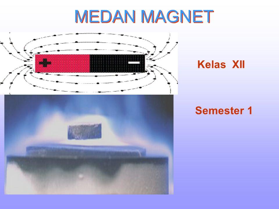 Standart Kompetensi Materi Kompetensi Dasar MEDAN MAGNET Indikator