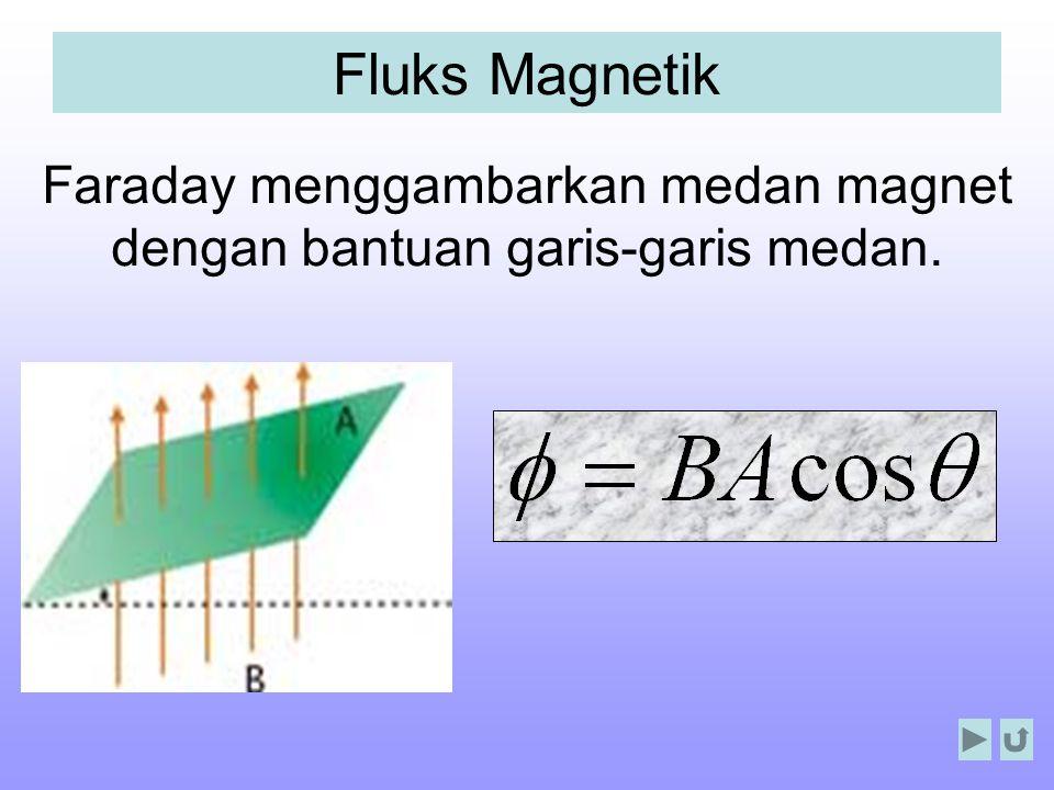 Fluks Magnetik Faraday menggambarkan medan magnet dengan bantuan garis-garis medan.